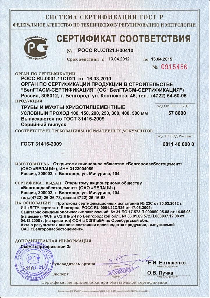 Труба Асбестоцементная Бнт-100 Вес